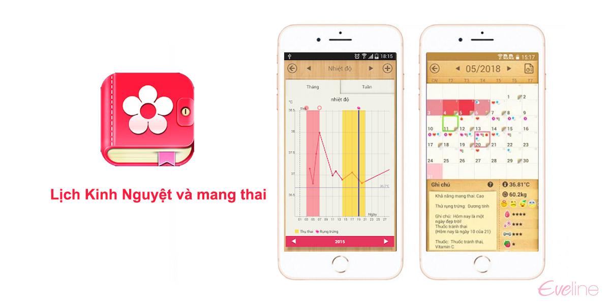 Ứng dụng tính ngày rụng trứng Period Tracker
