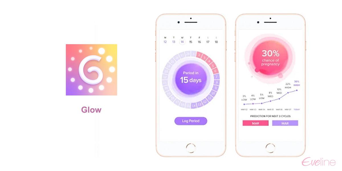 Ứng dụng tính ngày rụng trứng Glow