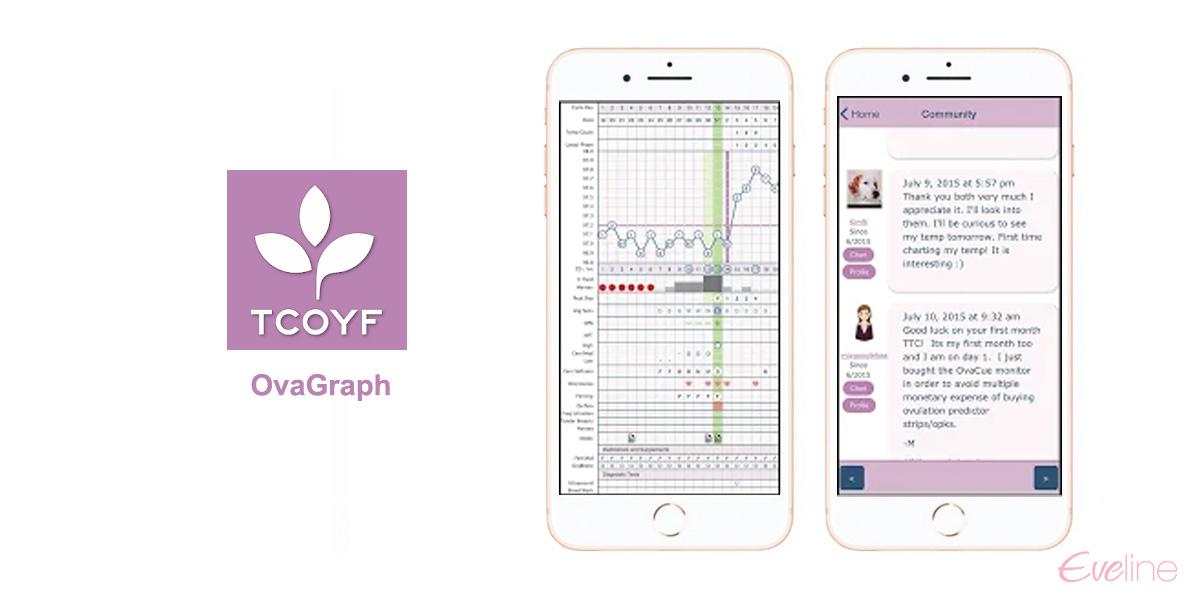 Ứng dụng tính ngày rụng trứng OvaGraph
